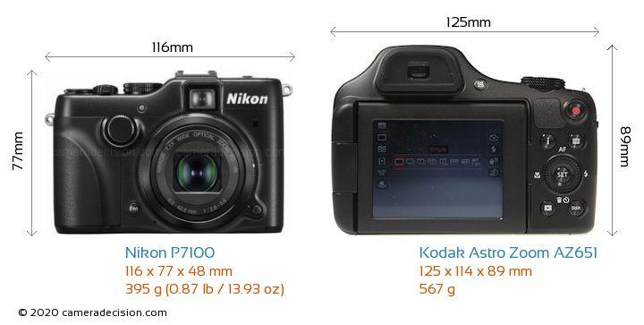 Nikon P7100 vs Kodak Astro Zoom AZ651 Camera Size Comparison - Front View