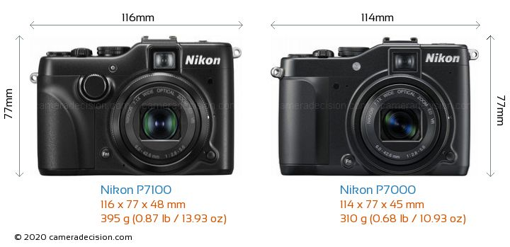 Nikon P7100 vs Nikon P7000 Camera Size Comparison - Front View