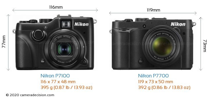 Nikon P7100 vs Nikon P7700 Camera Size Comparison - Front View