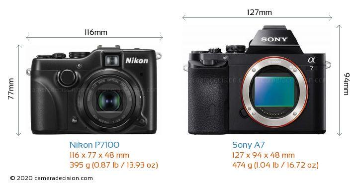 Nikon P7100 vs Sony A7 Camera Size Comparison - Front View