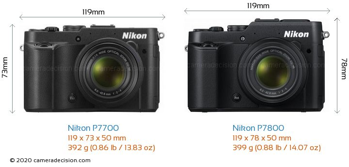 Nikon P7700 vs Nikon P7800 Camera Size Comparison - Front View