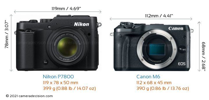 Nikon P7800 vs Canon M6 Camera Size Comparison - Front View