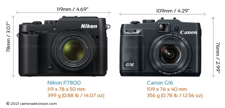 Nikon P7800 vs Canon G16 Camera Size Comparison - Front View