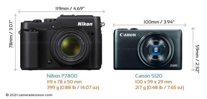 Nikon P7800 vs Canon S120 Camera Size Comparison - Front View
