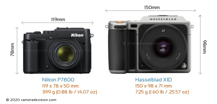 Nikon P7800 vs Hasselblad X1D Camera Size Comparison - Front View