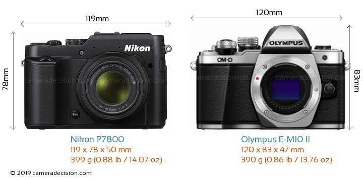 Nikon P7800 vs Olympus E-M10 II Camera Size Comparison - Front View