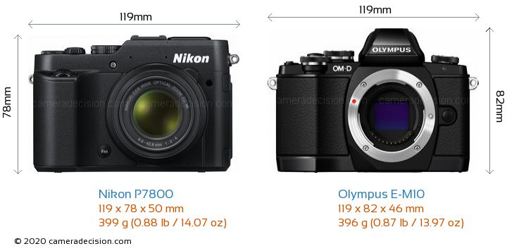 Nikon P7800 vs Olympus E-M10 Camera Size Comparison - Front View