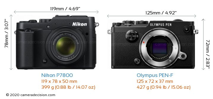 Nikon P7800 vs Olympus PEN-F Camera Size Comparison - Front View
