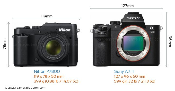 Nikon P7800 vs Sony A7 II Camera Size Comparison - Front View