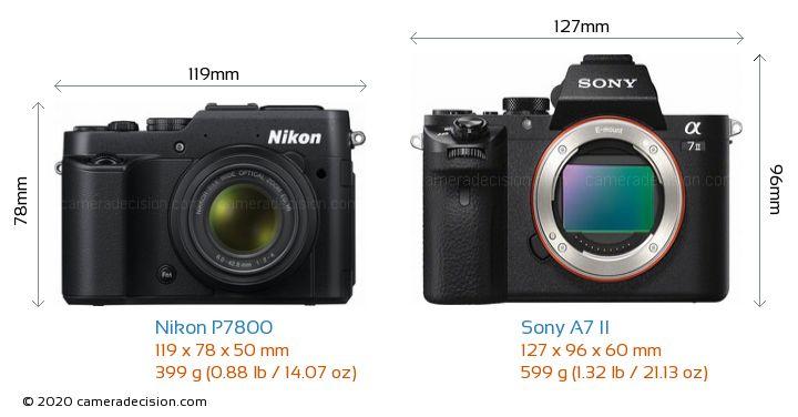 Nikon P7800 vs Sony A7 II Camera Size Comparison - Front View