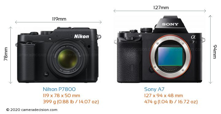 Nikon P7800 vs Sony A7 Camera Size Comparison - Front View