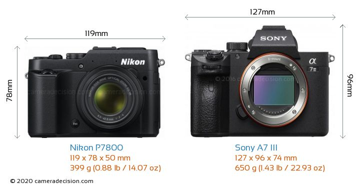 Nikon P7800 vs Sony A7 III Camera Size Comparison - Front View