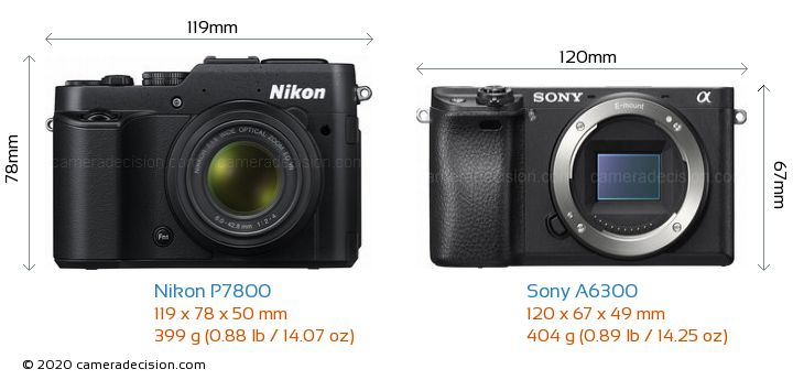 Nikon P7800 vs Sony A6300 Camera Size Comparison - Front View