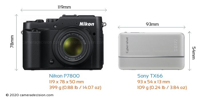 Nikon P7800 vs Sony TX66 Camera Size Comparison - Front View