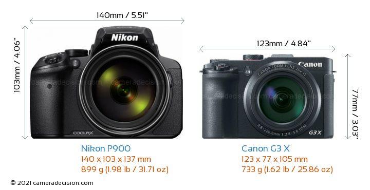 Nikon P900 vs Canon G3 X Camera Size Comparison - Front View
