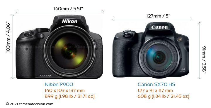 Nikon P900 vs Canon SX70 HS Camera Size Comparison - Front View
