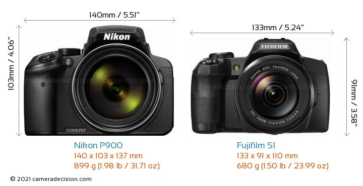 Nikon P900 vs Fujifilm S1 Camera Size Comparison - Front View