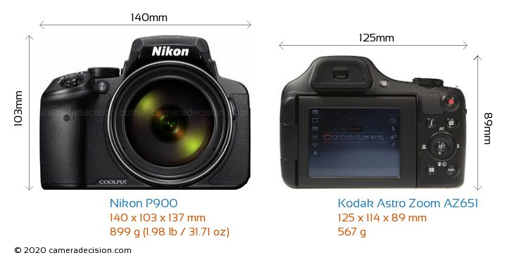 Nikon P900 vs Kodak Astro Zoom AZ651 Camera Size Comparison - Front View