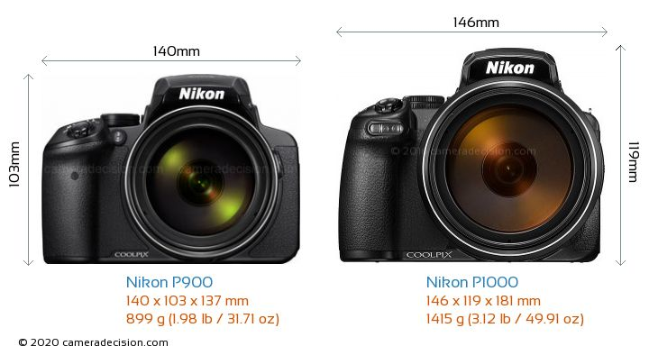 Nikon P900 vs Nikon P1000 Camera Size Comparison - Front View