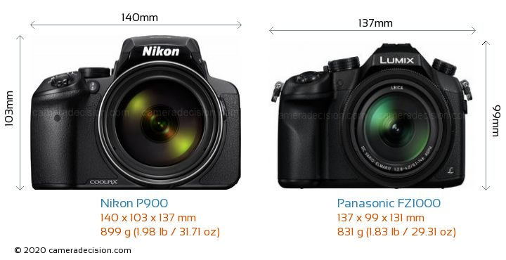 Nikon P900 vs Panasonic FZ1000 Camera Size Comparison - Front View