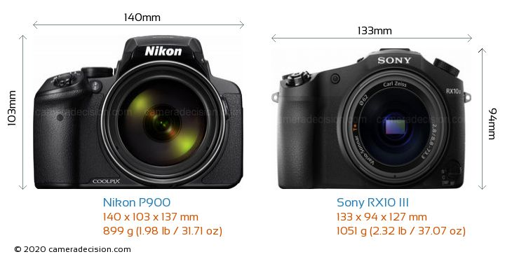Nikon P900 vs Sony RX10 III Camera Size Comparison - Front View