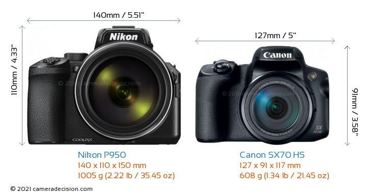 Nikon P950 vs Canon SX70 HS Camera Size Comparison - Front View