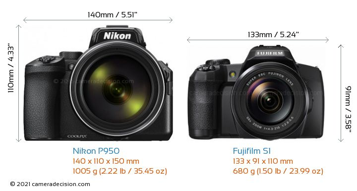 Nikon P950 vs Fujifilm S1 Camera Size Comparison - Front View