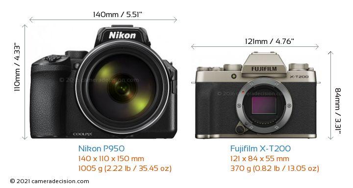 Nikon P950 vs Fujifilm X-T200 Camera Size Comparison - Front View