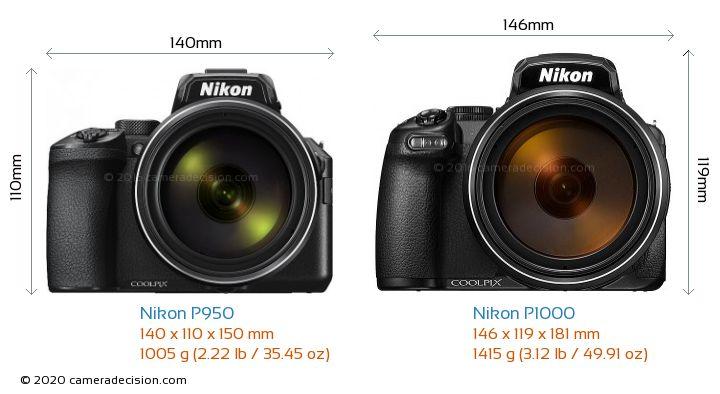 Nikon P950 vs Nikon P1000 Camera Size Comparison - Front View