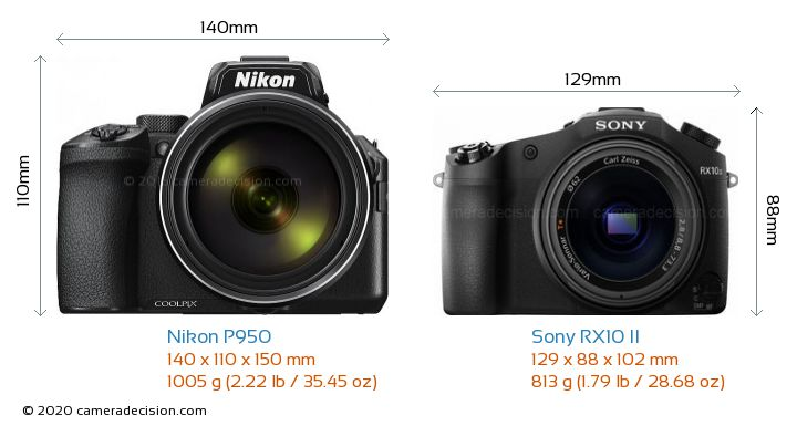 Nikon P950 vs Sony RX10 II Camera Size Comparison - Front View