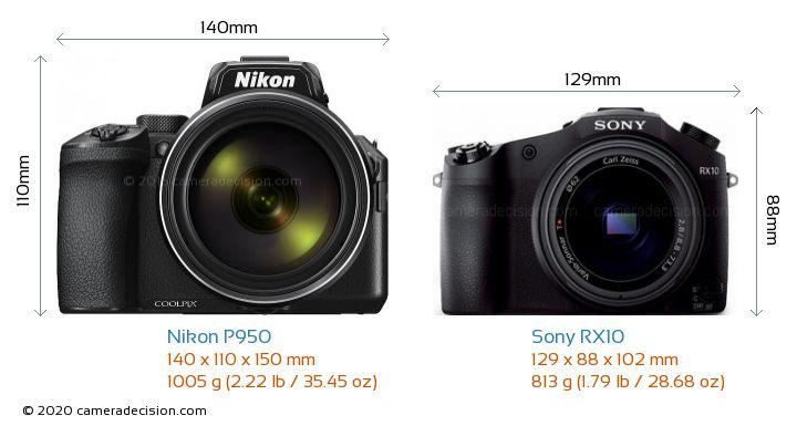 Nikon P950 vs Sony RX10 Camera Size Comparison - Front View