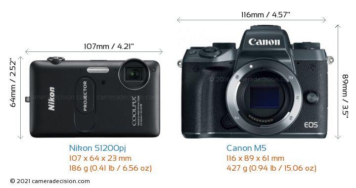 Nikon S1200pj vs Canon M5 Camera Size Comparison - Front View