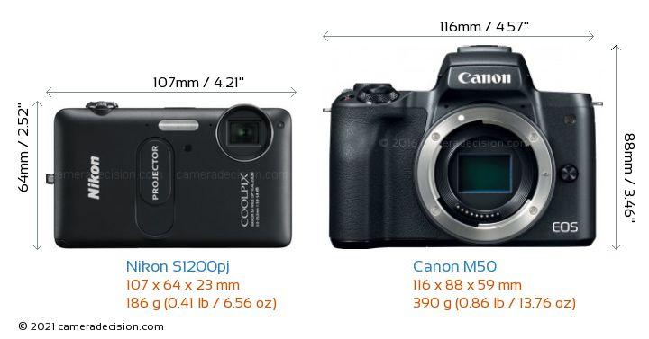 Nikon S1200pj vs Canon M50 Camera Size Comparison - Front View