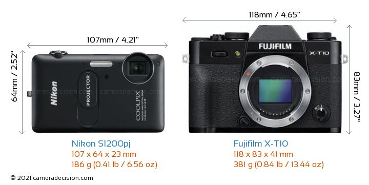 Nikon S1200pj vs Fujifilm X-T10 Camera Size Comparison - Front View