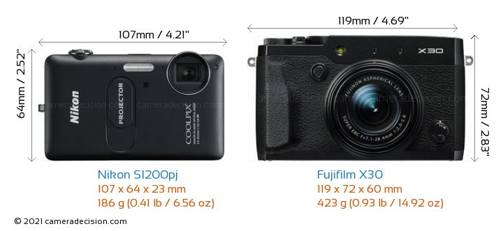 Nikon S1200pj vs Fujifilm X30 Camera Size Comparison - Front View