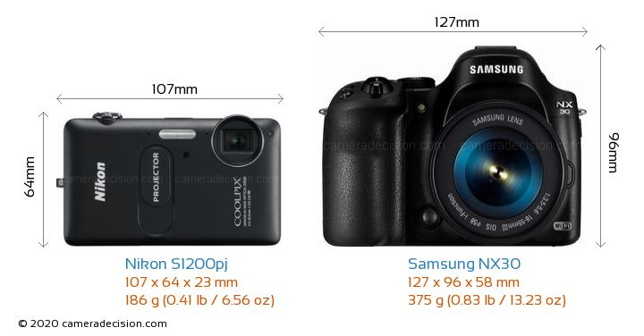 Nikon S1200pj vs Samsung NX30 Camera Size Comparison - Front View