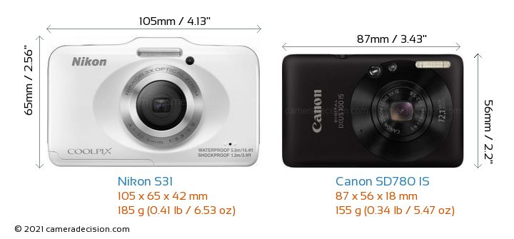 Nikon S31 vs Canon SD780 IS Camera Size Comparison - Front View
