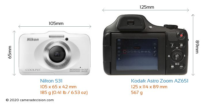 Nikon S31 vs Kodak Astro Zoom AZ651 Camera Size Comparison - Front View