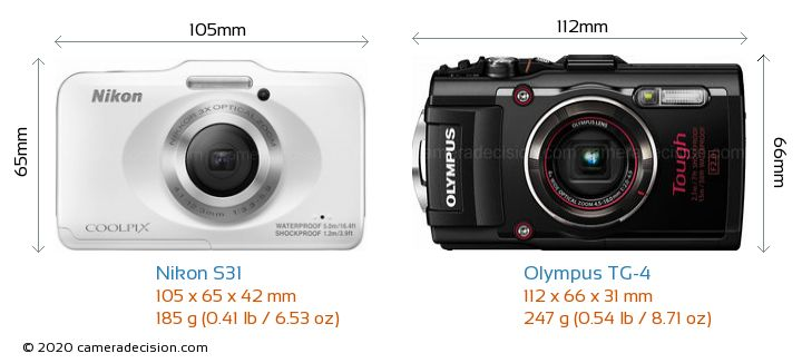 Nikon S31 vs Olympus TG-4 Camera Size Comparison - Front View