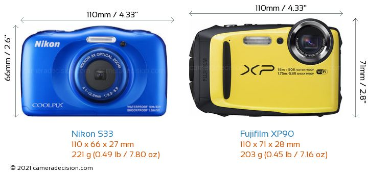 Nikon S33 vs Fujifilm XP90 Camera Size Comparison - Front View