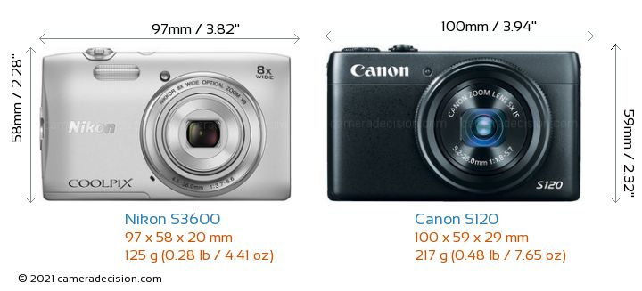 Nikon S3600 vs Canon S120 Camera Size Comparison - Front View