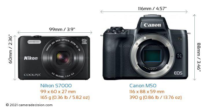 Nikon S7000 vs Canon M50 Camera Size Comparison - Front View