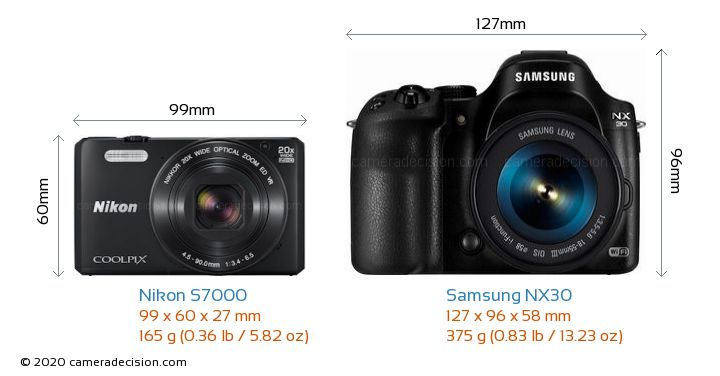 Nikon S7000 vs Samsung NX30 Camera Size Comparison - Front View