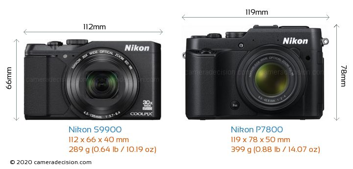 Nikon S9900 vs Nikon P7800 Camera Size Comparison - Front View