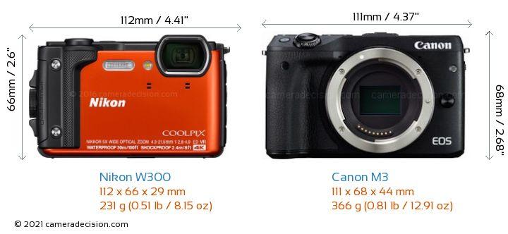 Nikon W300 vs Canon M3 Camera Size Comparison - Front View