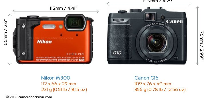 Nikon W300 vs Canon G16 Camera Size Comparison - Front View