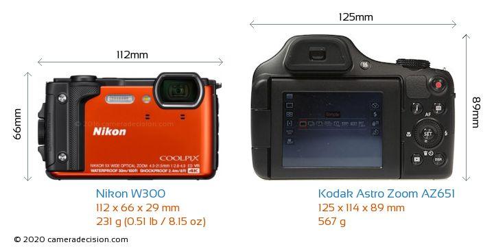 Nikon W300 vs Kodak Astro Zoom AZ651 Camera Size Comparison - Front View