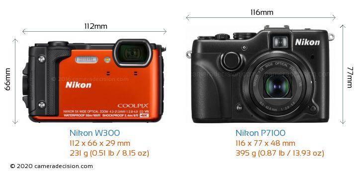 Nikon W300 vs Nikon P7100 Camera Size Comparison - Front View