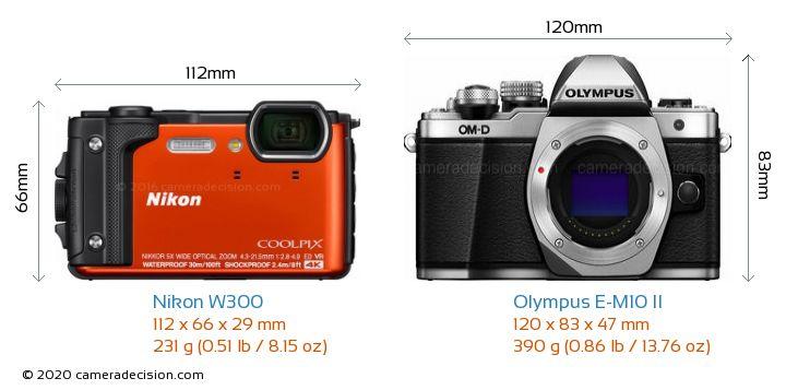 Nikon W300 vs Olympus E-M10 II Camera Size Comparison - Front View