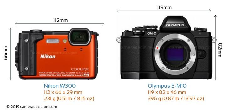 Nikon W300 vs Olympus E-M10 Camera Size Comparison - Front View